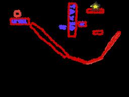 Tayron Level Pack - level 2